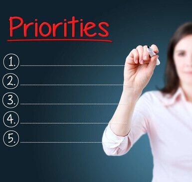 Prioritise Behaviours